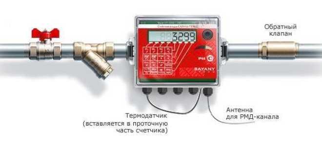 Счетчик горячей воды с датчиком температуры: цена