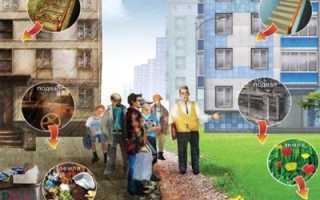 Содержание и ремонт жилья: что входит