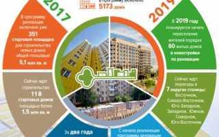 Реновация Москворечье-Сабурово новости