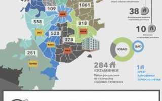 Контакт-центр Стройкомплекса по программе реновации в Москве