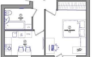 Проверка квартиры через Росреестр
